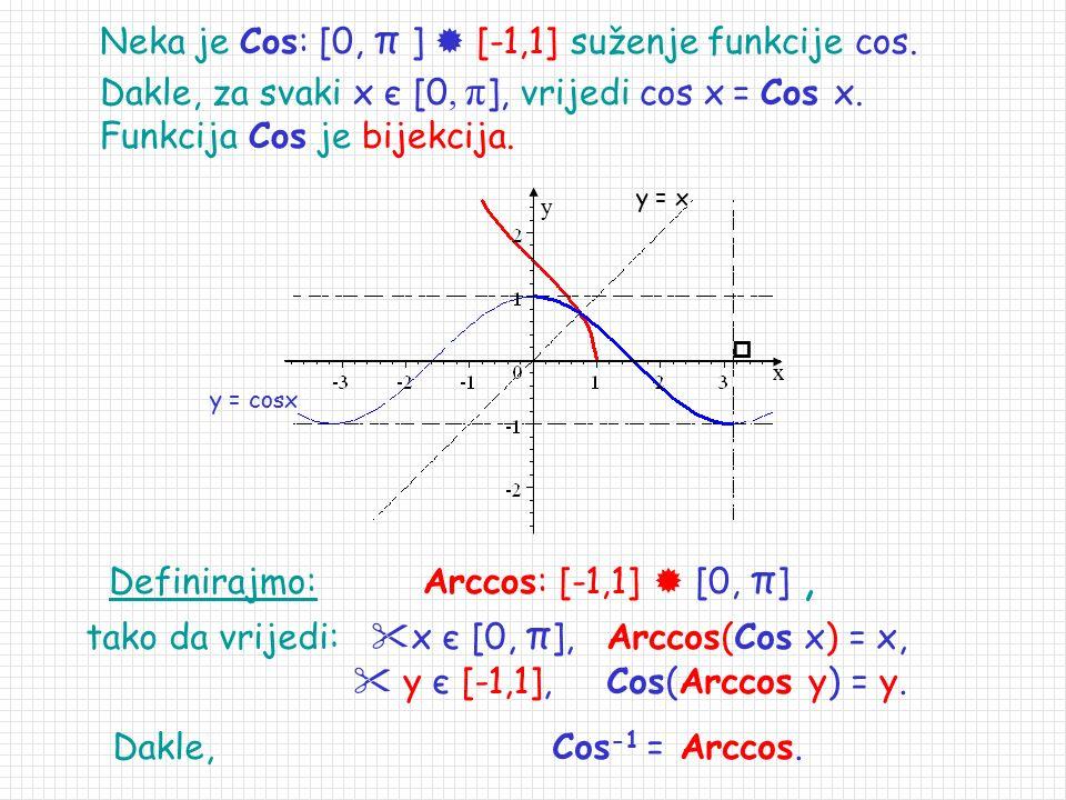 Definirajmo: Arccos: [-1,1]  [0, π] ,